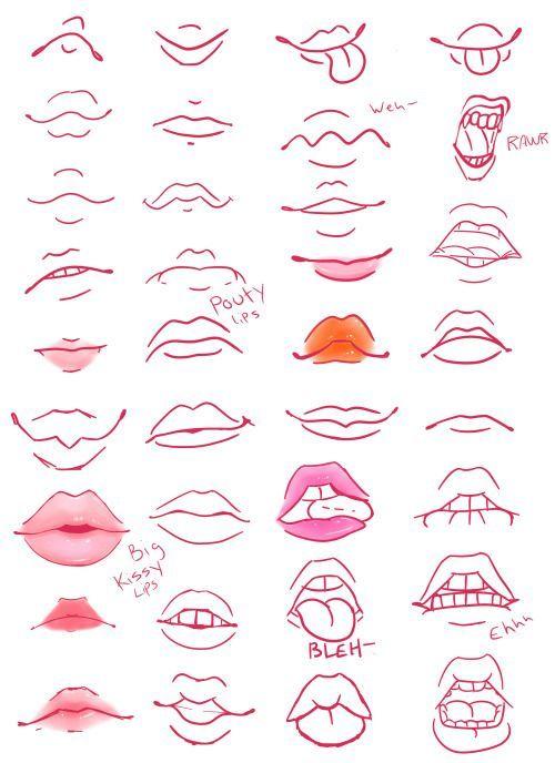 Lip Reference Tumblr Lipglossdarkskin Art Drawings Sketches Drawing Tutorial Face Lips Drawing