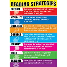 math worksheet : reading comprehension strategies for high school ...