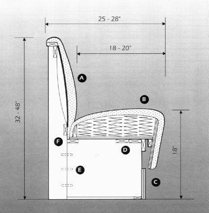 P Banquette Dimensions P Design Standards
