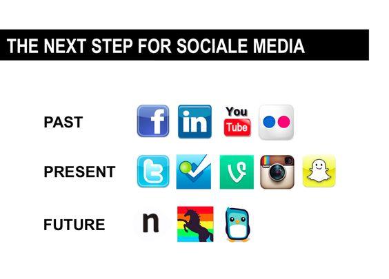 Veranderende wereld sociale media
