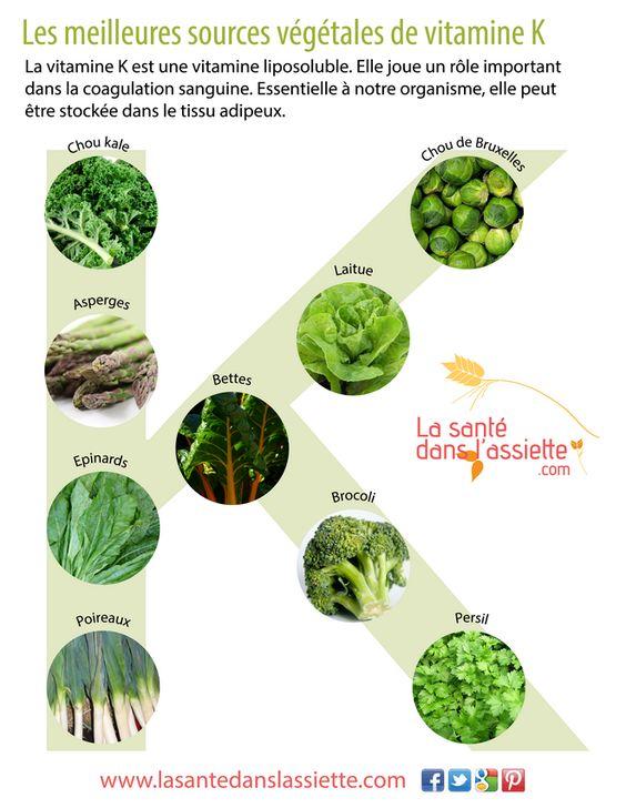 La Santé dans l'Assiette: Fiche pratique - Les meilleures sources végétales de vitamine K