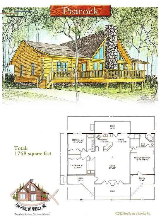 Log Homes Floor Plans With Pictures Logcabinhomes Casas Estilo Campo Planos De Casas Pequenas Casas Cabanas