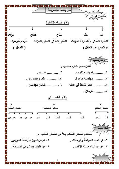 1 مـراجعــة نحـــويــة تــذكر أن 1 أسماء الإشارة هذا هذه هذان هاتان هؤلاء للمفرد المذكر للمفردة Learning Arabic Learn Arabic Alphabet Learn Arabic Online