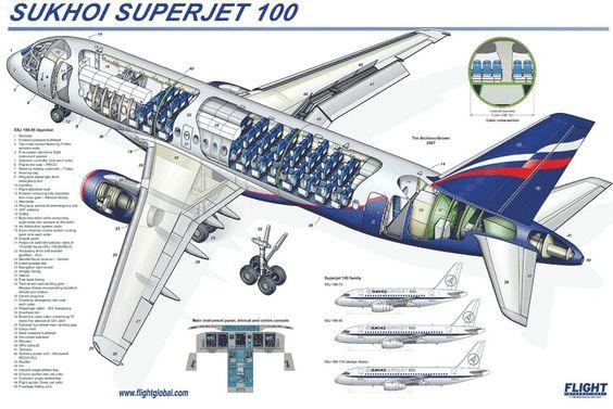 Sukhoi Superjet 100 High Resolution Cutaways / Cross-Sections