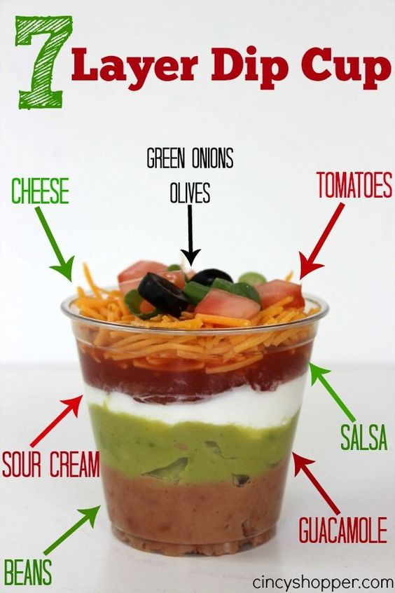 "7 Layer Dip Cup Recipe. Perfect for my ""dish to pass"" this evening. Easy and so convenient:"