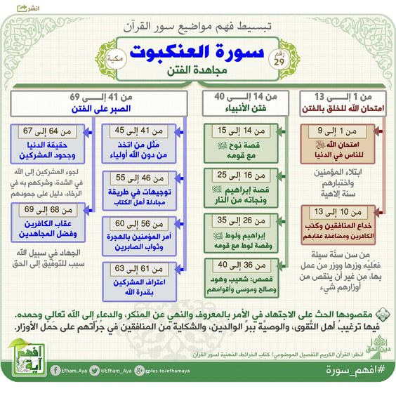 Pin By Telmani On Quran Quran Tafseer Quran Recitation Quran Book