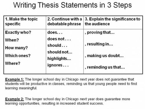 Topic sentences and thesis statements