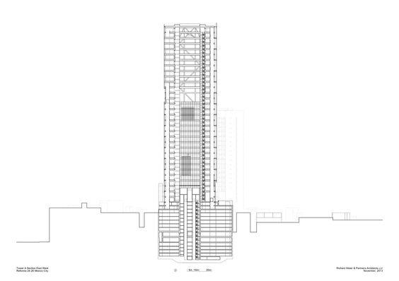 México: Richard Meier & Partners Architects, LLP + Diametro Arquitectos diseñan Torres Reforma