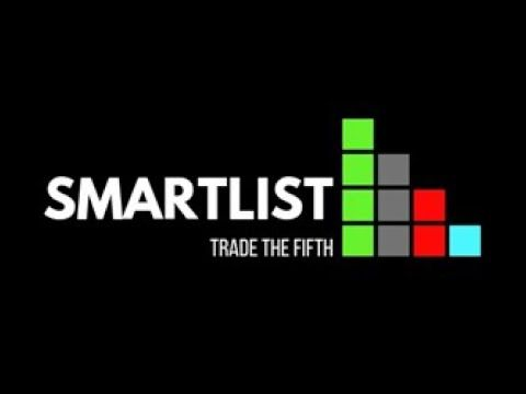 Smartlist Live Cloud Based Breakout Signals For Futures Stocks