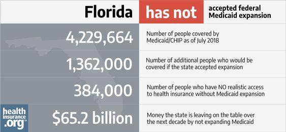 Florida Medicaid Eligibility Enrollment And Expansion Florida Medicaid Medicaid Health Planning