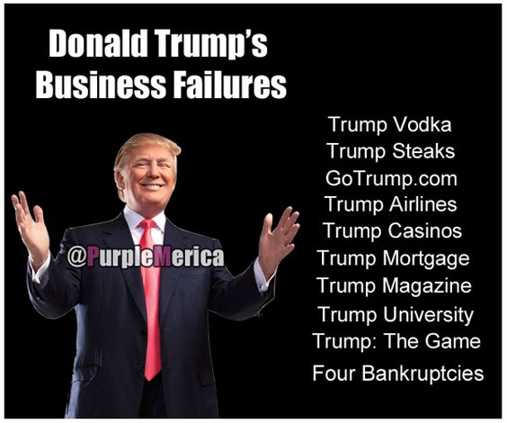 Donald Trump Business Failures Donald Trump's many business failures in one list.