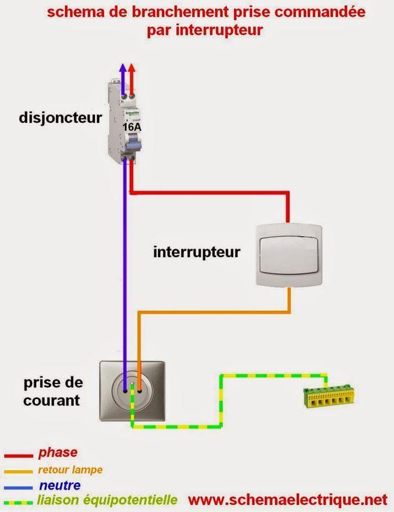 schema electrique prise commandée par interrupteur | Électricité
