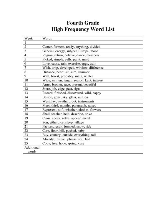 how to create a word frequency list