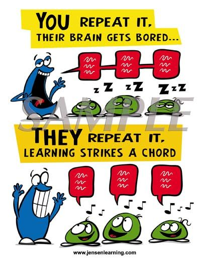 Brain-based learning posters from Eric Jensen's website.