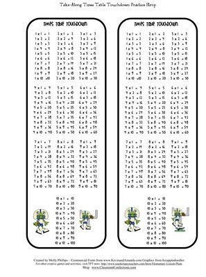 FREE Times Table Chart | Printable File Folder Games, Other Fun ...