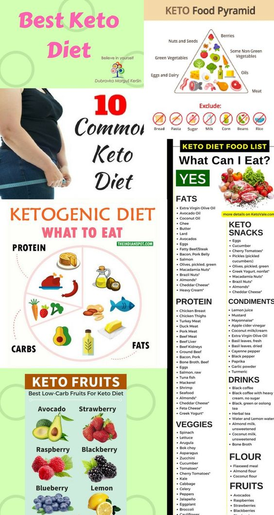 THE KETOGENIC DIET IS ONE OF THE BEST DIETS ON THE PLANET FOR FIGHTING  DISEASE AND