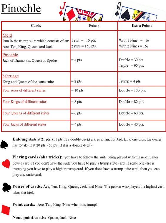 Double Deck Pinochle Cheat Sheet Board Games Pinterest – Sample Pinochle Score Sheet