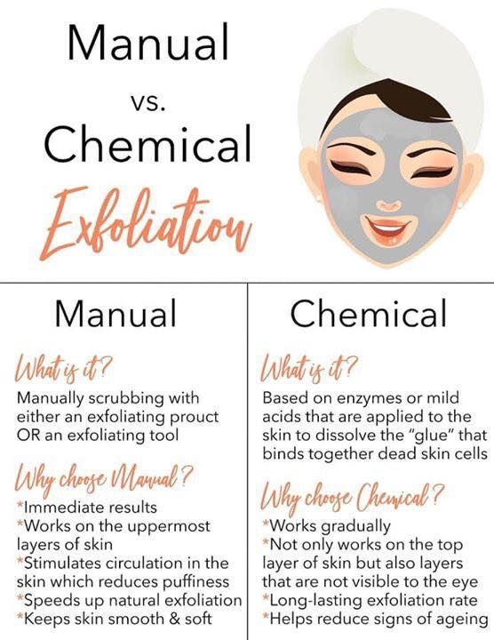 When it comes to exfoliation, there are two ways t... - #exfoliation #ways    Manual exfoliation, Skin care exfoliation, Chemical exfoliation