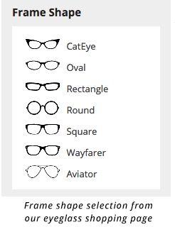 Shape Eyewear Lico