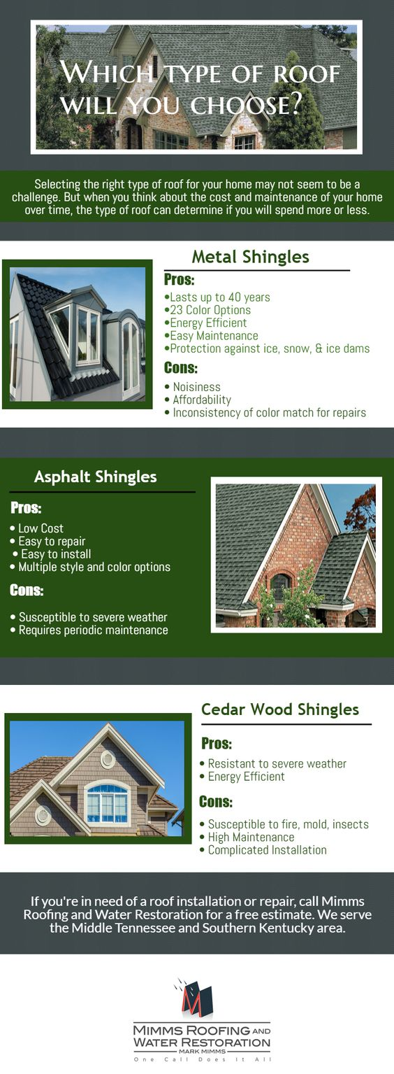 Reiter Roofing Contractors Repair Homes U0026 Businesses In Philadelphia   Home  Improvement   Pinterest   Roofing Contractors, Service Quality And  Commercial