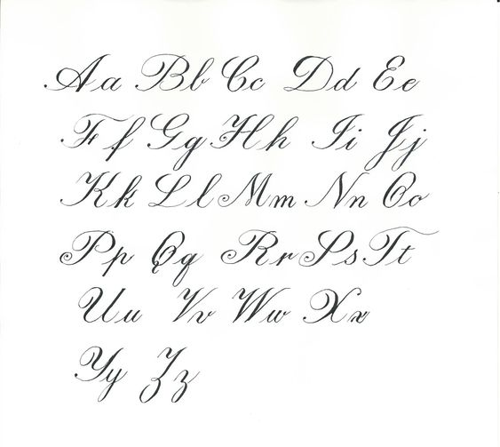 Calligraphy Alphabet Sample The Image