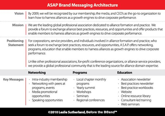 Start with the Brand Messaging Architecture Branding strategies - architectural consultant sample resume
