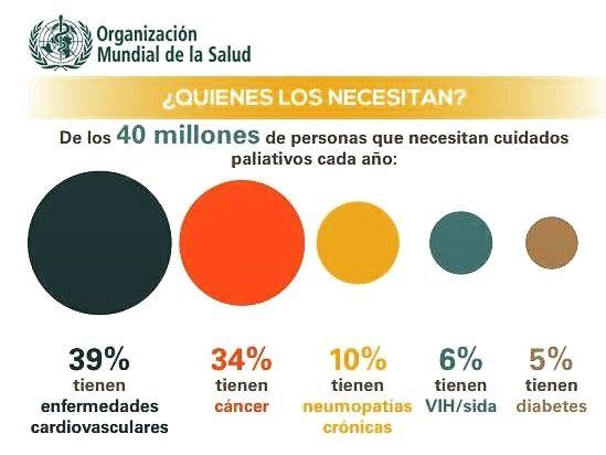 desarrollo organizacional diapositivas diabetes