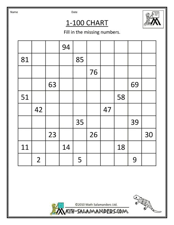 httpmathsalamandersimagesbasicmathfacts1100 – Basic Math Facts Worksheet