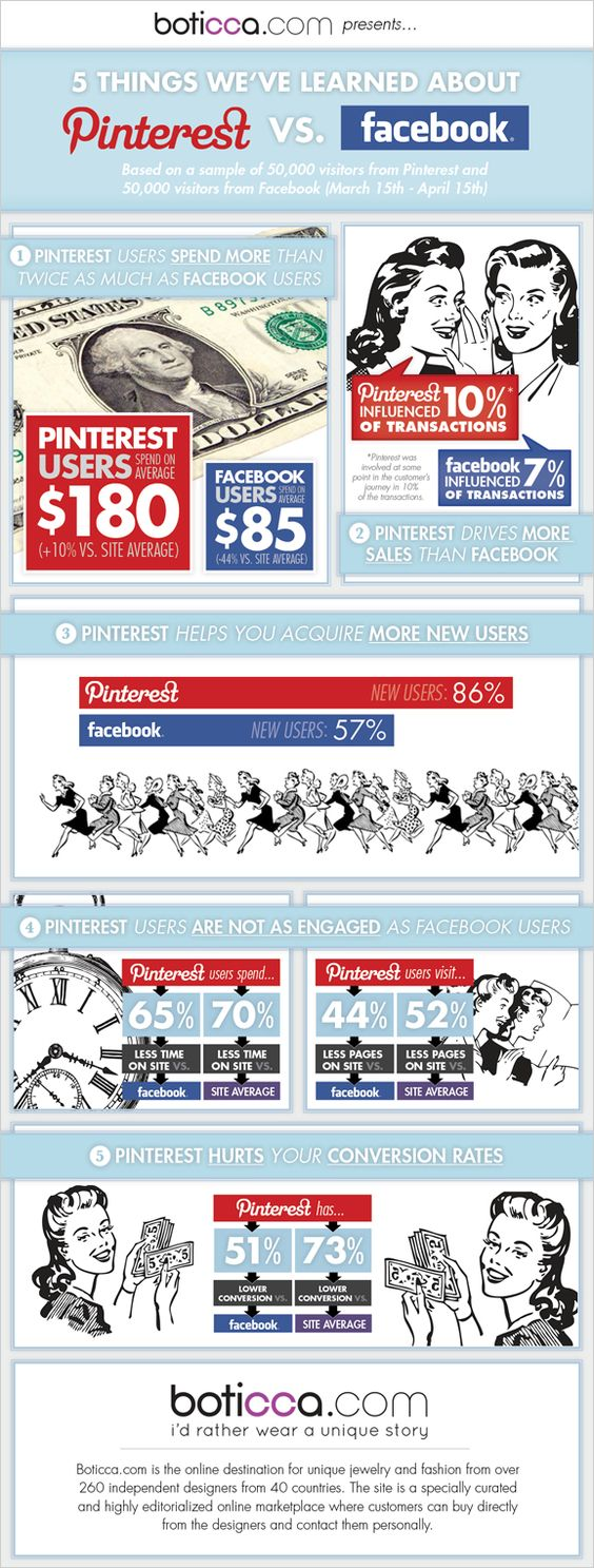 pinterest-infographic-to-be-uploaded-to-wp