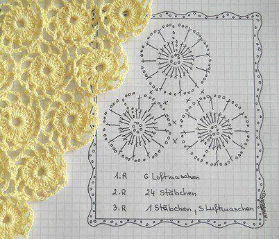 Crochet Doily - Chart e 4U // hf