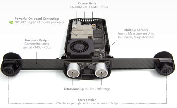 Parrot Announces Dev Kit That Helps Drones See and Avoid Obstacles