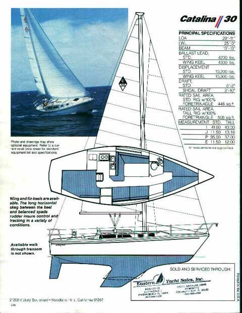 Catalina 30 Mk Ii 1988 Sailboat Sailboatsforsaletexas Boat Sailboats For Sale Sailing