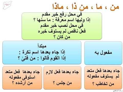Pin By N Rmdn On Langue Arabic Langauge Education Homeschool