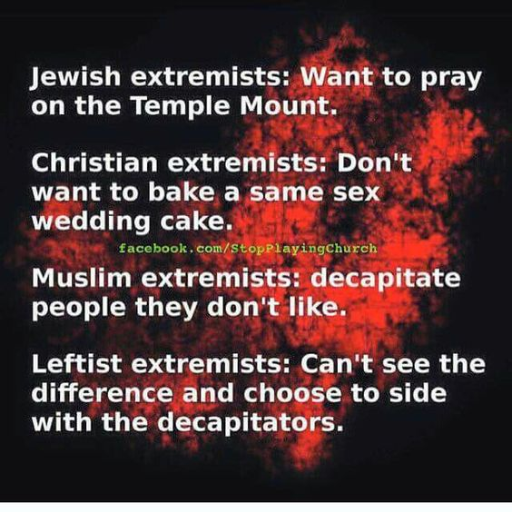 Extreme part of religion