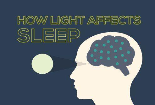 How Sound Are Your Sleep Habits Sleeping Habits Ways To Fall Asleep How To Fall Asleep