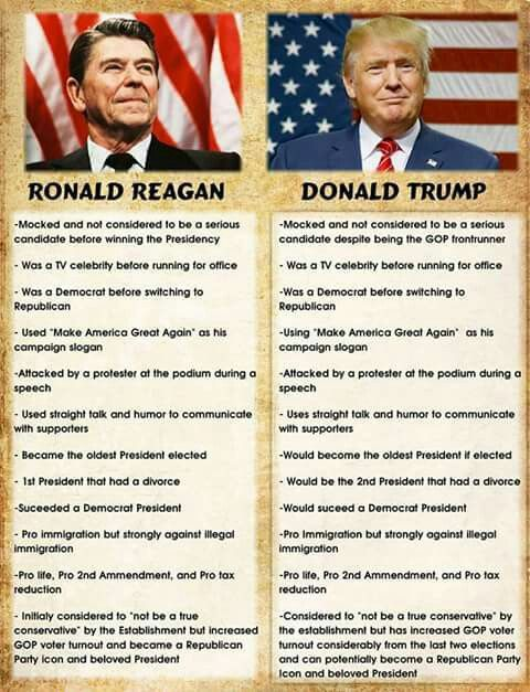 To me Ronald Reagan was the best President the U.S. ever had & can be great again with Trump. Amazing how similar these 2 really are.: