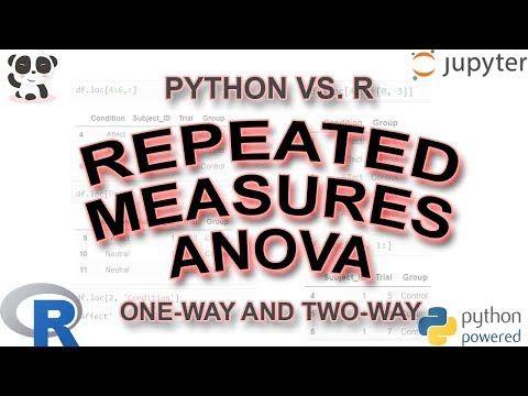 Repeated Measures Anova In Python Using Statsmodels Erik Marsja Anova Python Repeat