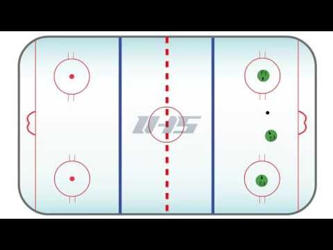 The First Variation Players Skate At The Player In Front Of Them Making One Time Passes To Each Other The Next Variation Players Do A Control Urheilu