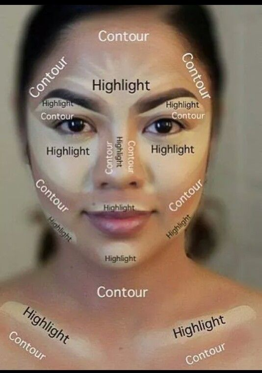 How to beat the face