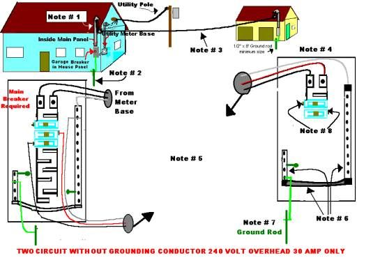 Wiring A Detached Garage Nec 2002 Self Help And More Detached Garage House Wiring Detached Garage Designs