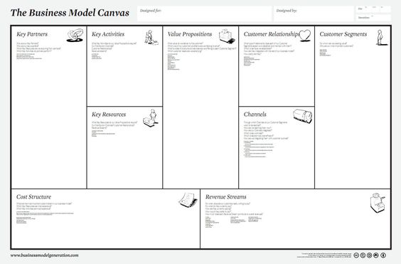 Business Model Canvas Video  Startup Venture Business