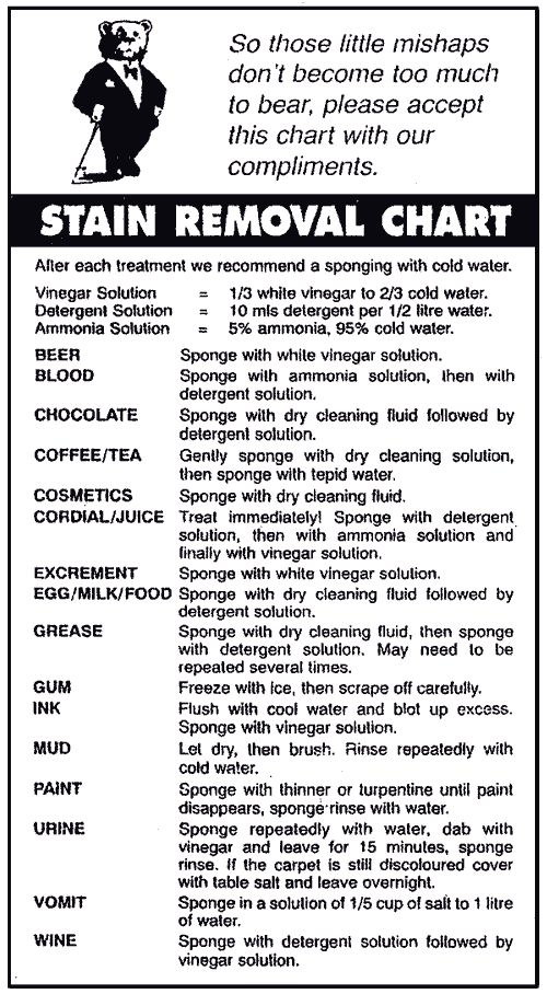 Stains Charts And Cleaning Tips On Pinterest