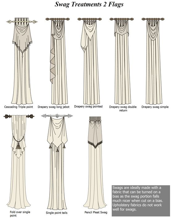 Swags And Casscades Point Drapery Swag Long Jabot
