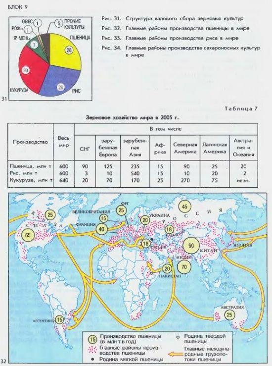 Учебник по белорусуой леиературе 10 класс