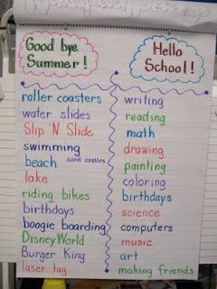 math worksheet : first day of school poem for 2nd grade  1000 ideas about first  : First Day Of School Poem For 2nd Grade