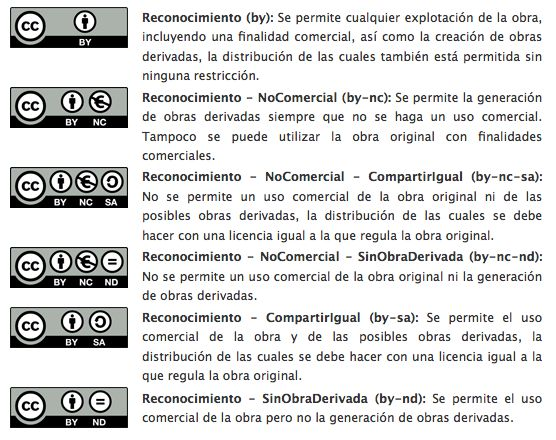 licencia cc - Buscar con Google