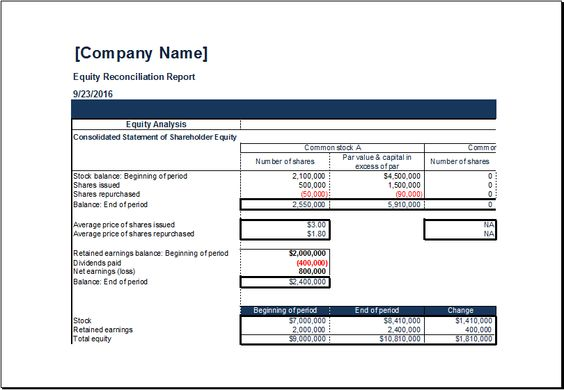 equity reconciliation report template at xltemplatesorg - sales call report template