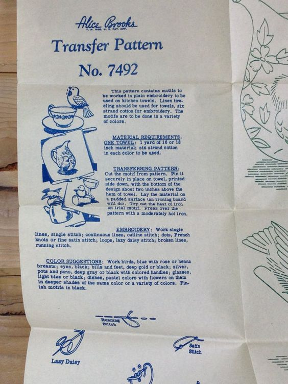 Vintage Iron on Transfer Pattern by Alice by TheRustyNailPail