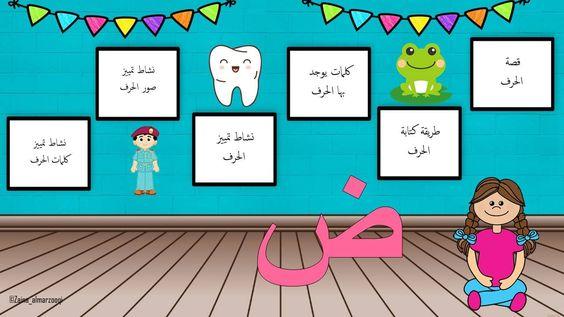 بوربوينت حرف الضاد لتعليم الاطفال الروضة بطريقة مميزة Alphabet For Kids Education Poster Arabic Kids