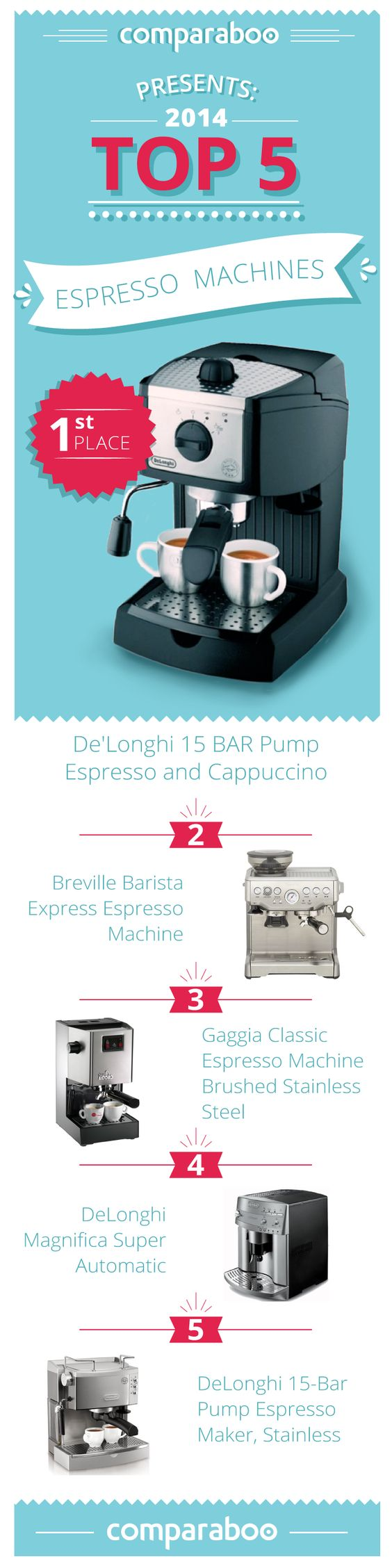 breville one touch tea maker manual